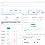 wordfence-dashboard