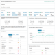 wordfence-dashboard